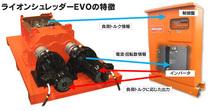3重の過負荷保護制御で機械の破損を防ぐ高性能制御です。